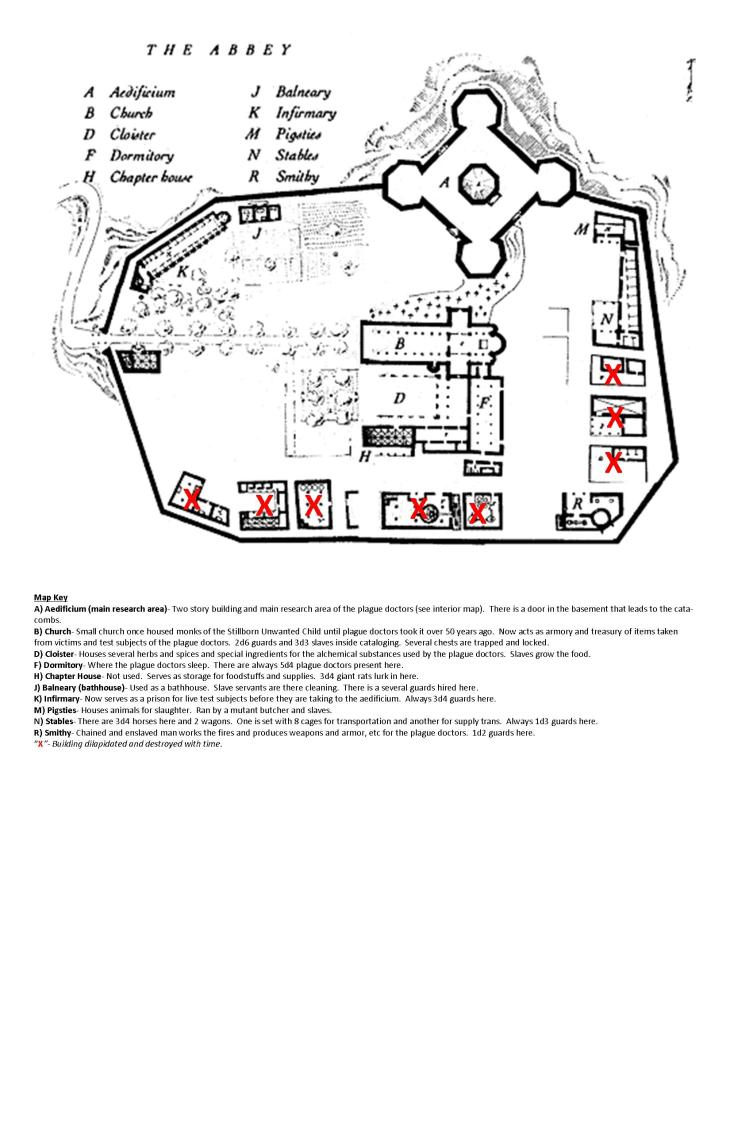 Overview of the Red Monestary