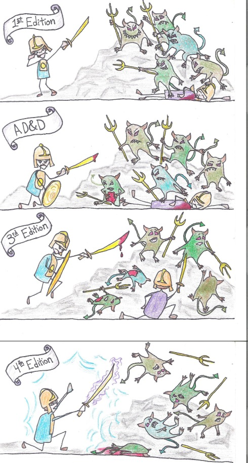 the-complete-evolution-of-dnd
