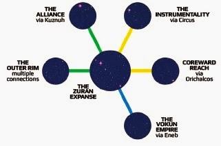 Strange Stars Connection Map